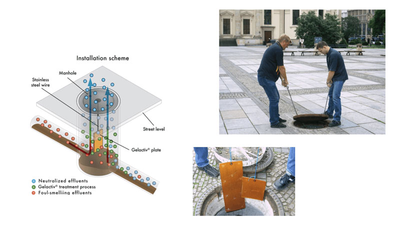 Treatment Waste Water-Biothys