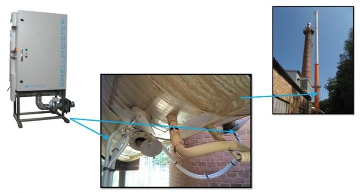 Smeillmeister applications ventilées - Biothys